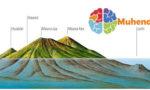 Dünyanın  En Yüksek Dağını Biliyor musun?